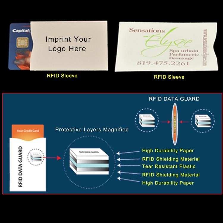 RFID Data Guard
