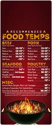3.5x8.5 - Food Temperatures