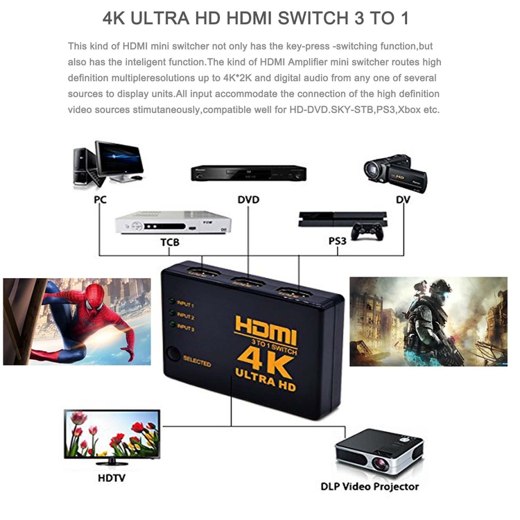 iBank® HDMI Switcher