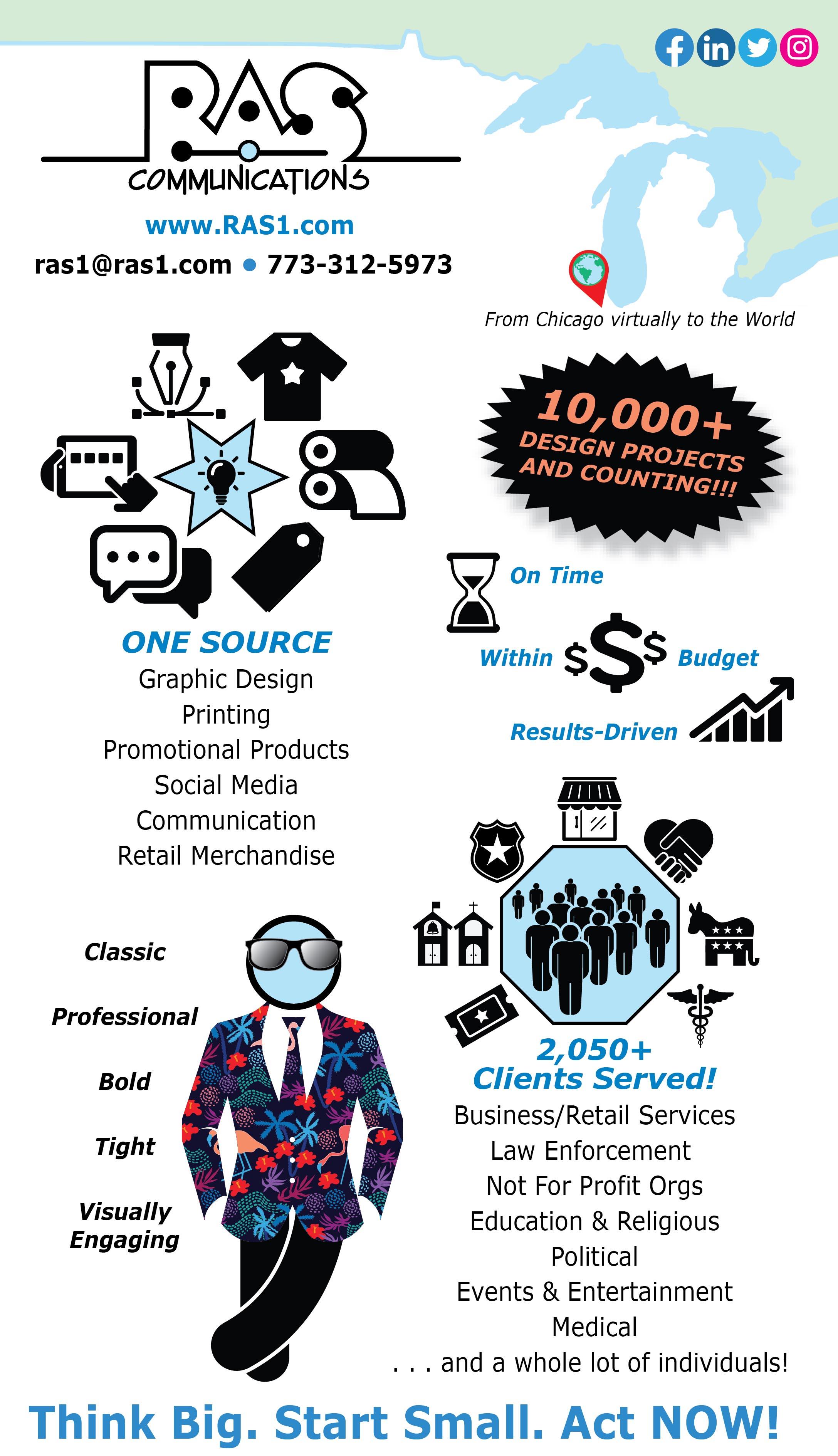 RAS infographic