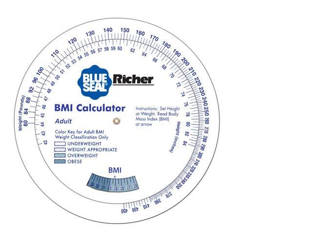 Adult BMI Wheel