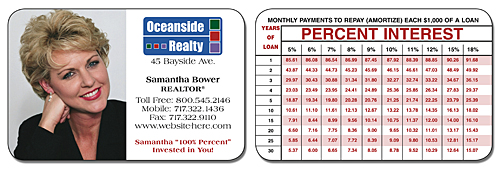 Real Estate Laminated Wallet Card - 3.5x2.25 (2-Sided) - 14 pt.